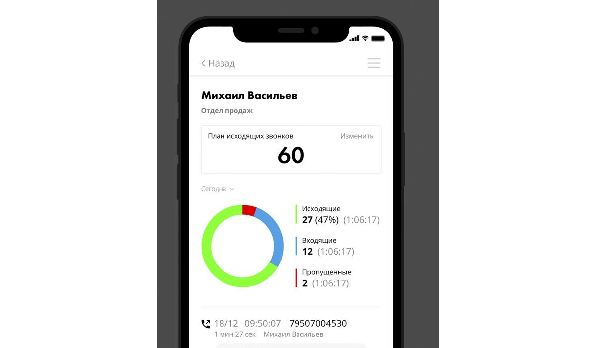 Мобильный офис: план звонков